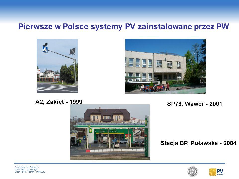 Pierwsze w Polsce systemy PV zainstalowane przez PW
