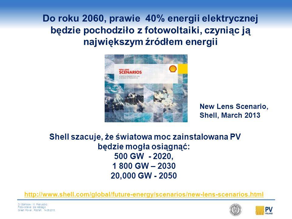Do roku 2060, prawie 40% energii elektrycznej będzie pochodziło z fotowoltaiki, czyniąc ją największym źródłem energii