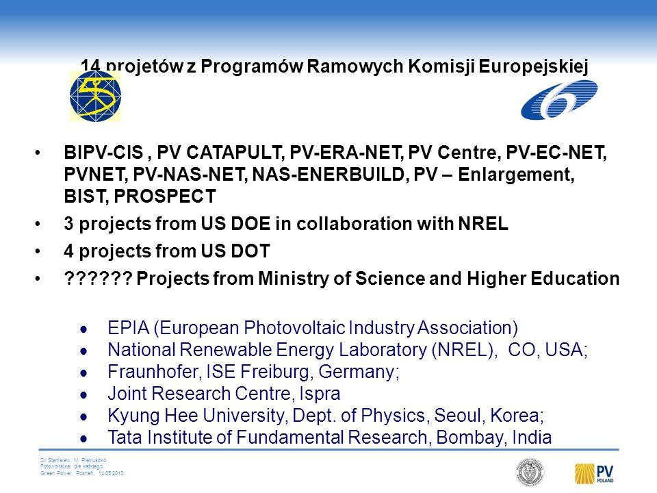 14 projetów z Programów Ramowych Komisji Europejskiej