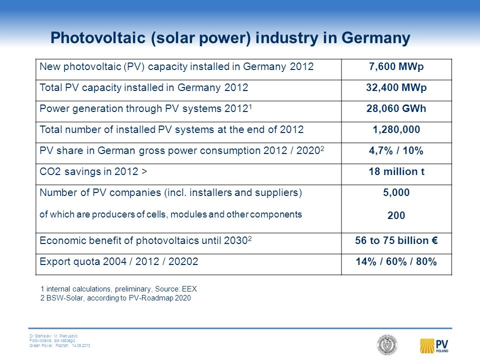 Photovoltaic (solar power) industry in Germany