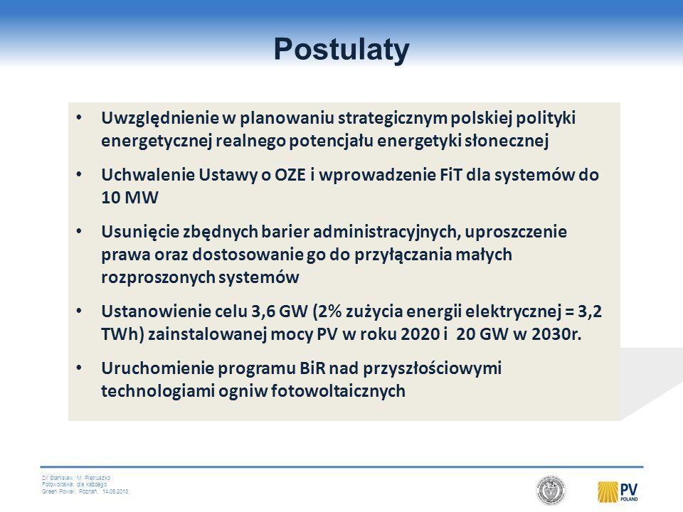 Postulaty Uwzględnienie w planowaniu strategicznym polskiej polityki energetycznej realnego potencjału energetyki słonecznej.