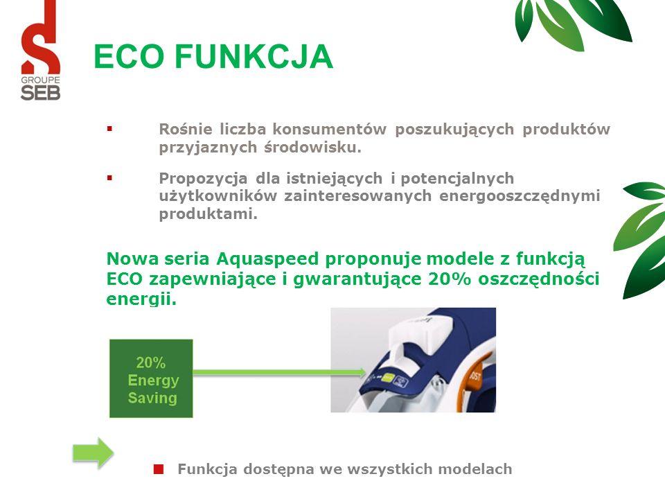 ECO FUNKCJA Rośnie liczba konsumentów poszukujących produktów przyjaznych środowisku.