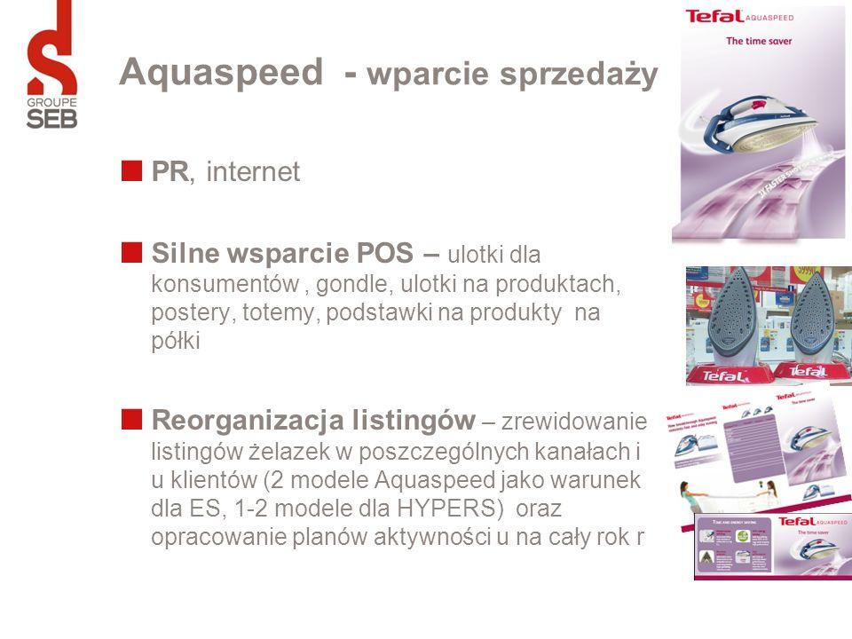 Aquaspeed - wparcie sprzedaży