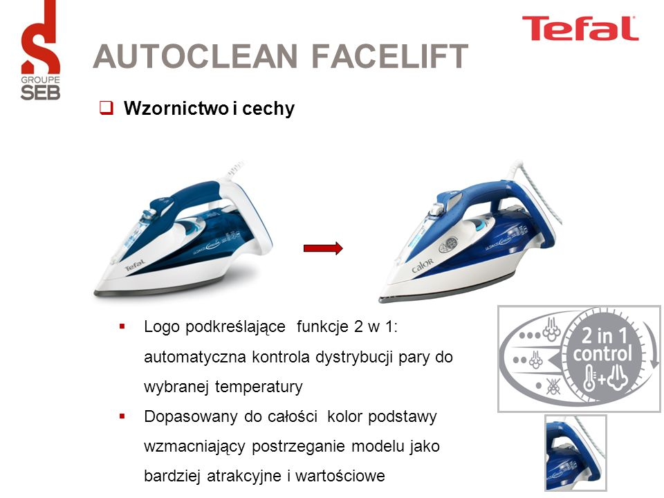 AUTOCLEAN FACELIFT Wzornictwo i cechy