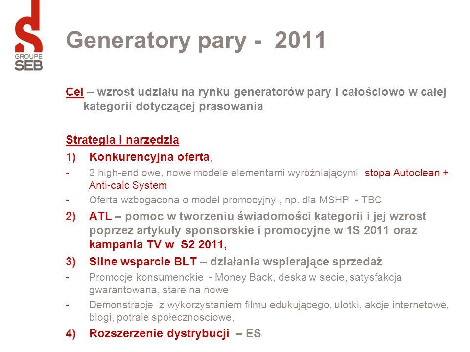 Generatory pary - 2011 Cel – wzrost udziału na rynku generatorów pary i całościowo w całej kategorii dotyczącej prasowania.
