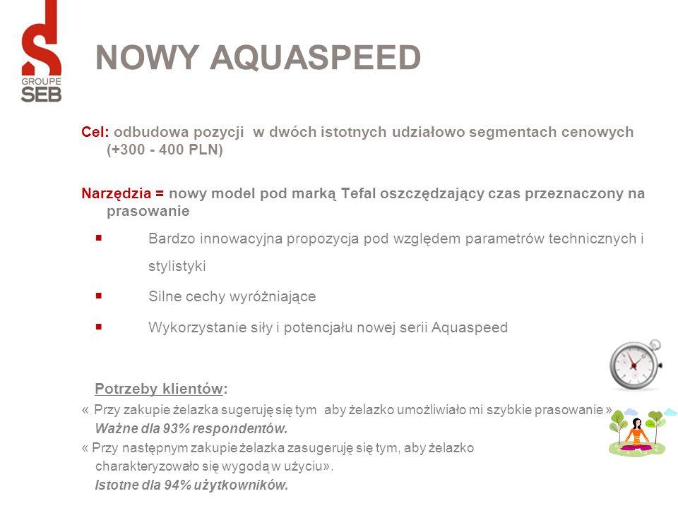 NOWY AQUASPEED Cel: odbudowa pozycji w dwóch istotnych udziałowo segmentach cenowych (+300 - 400 PLN)