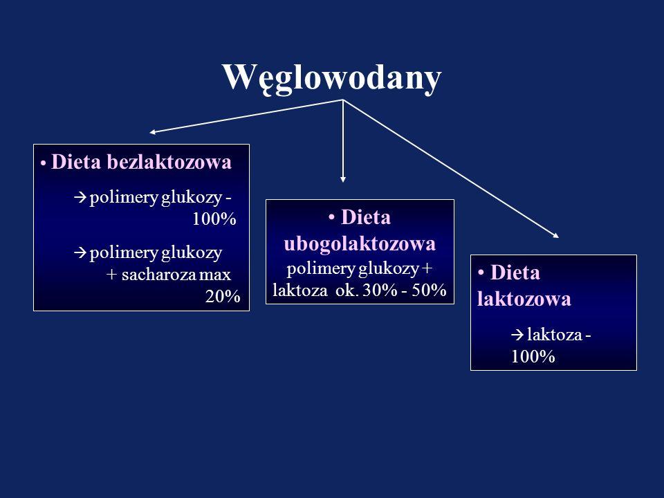 Dieta ubogolaktozowa polimery glukozy + laktoza ok. 30% - 50%