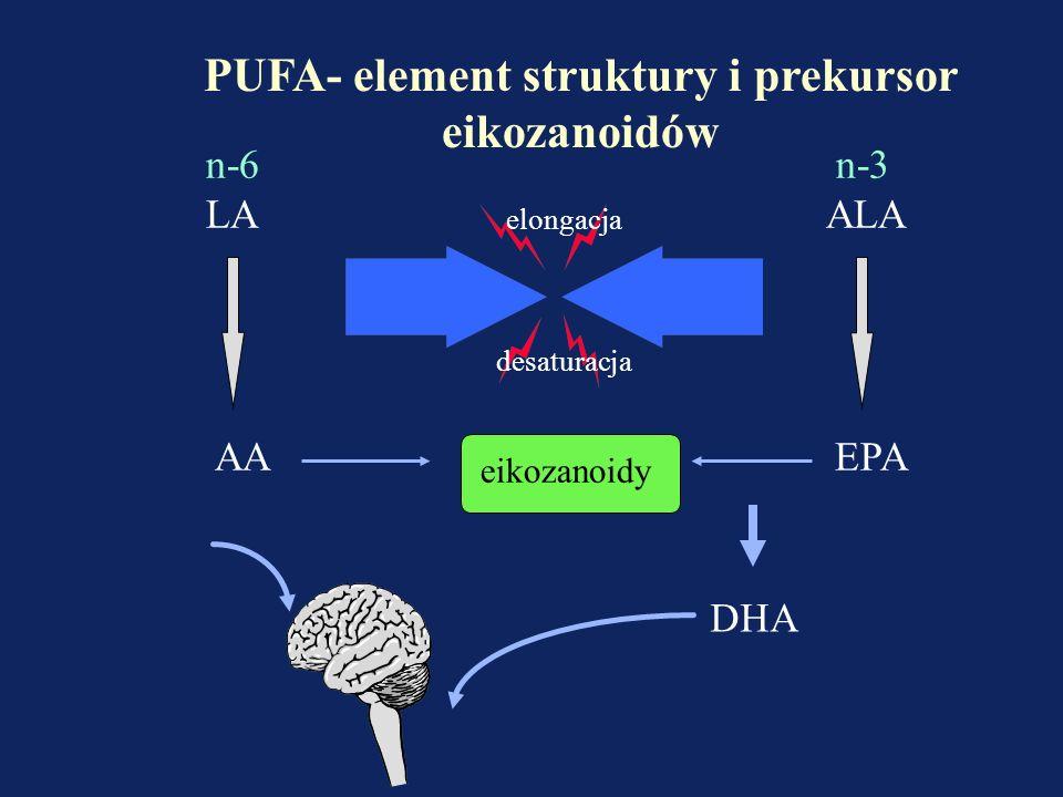 PUFA- element struktury i prekursor eikozanoidów