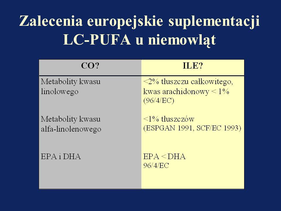Zalecenia europejskie suplementacji LC-PUFA u niemowląt