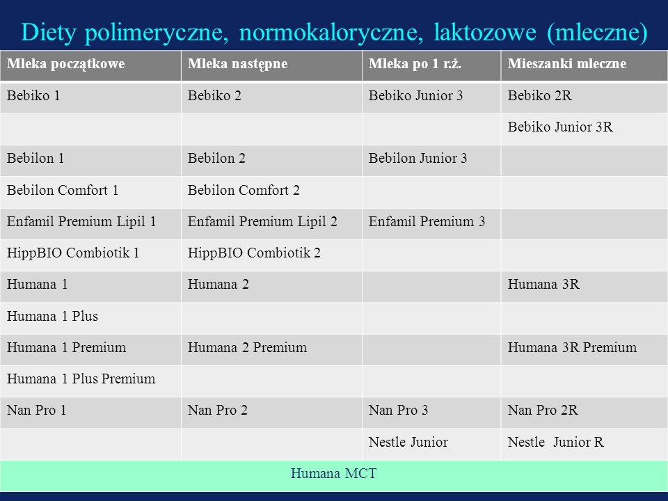 Diety polimeryczne, normokaloryczne, laktozowe (mleczne)
