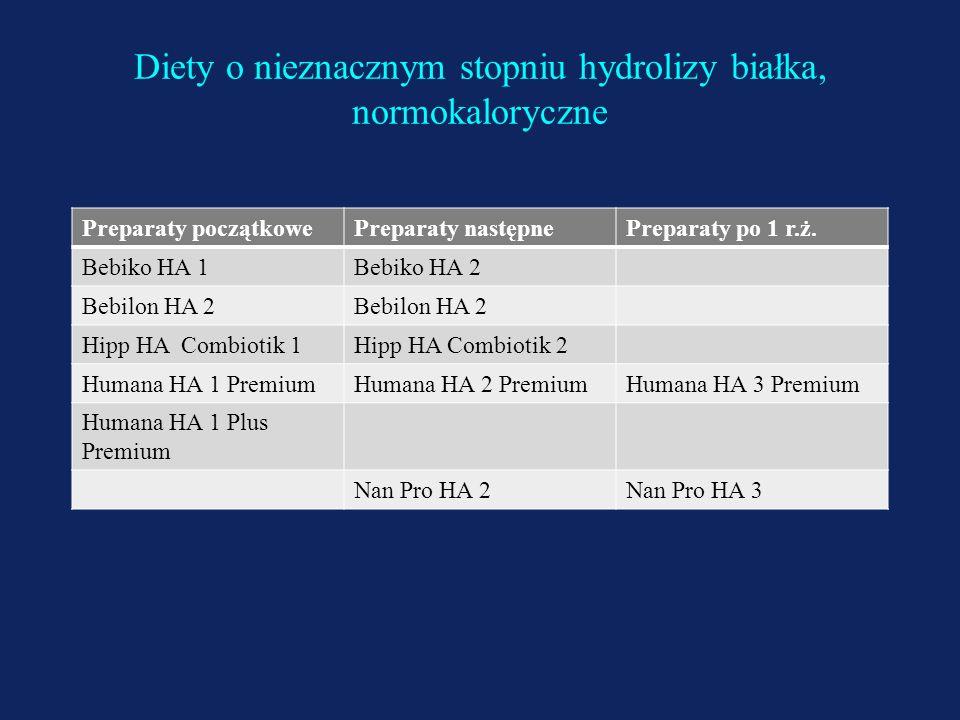 Diety o nieznacznym stopniu hydrolizy białka, normokaloryczne