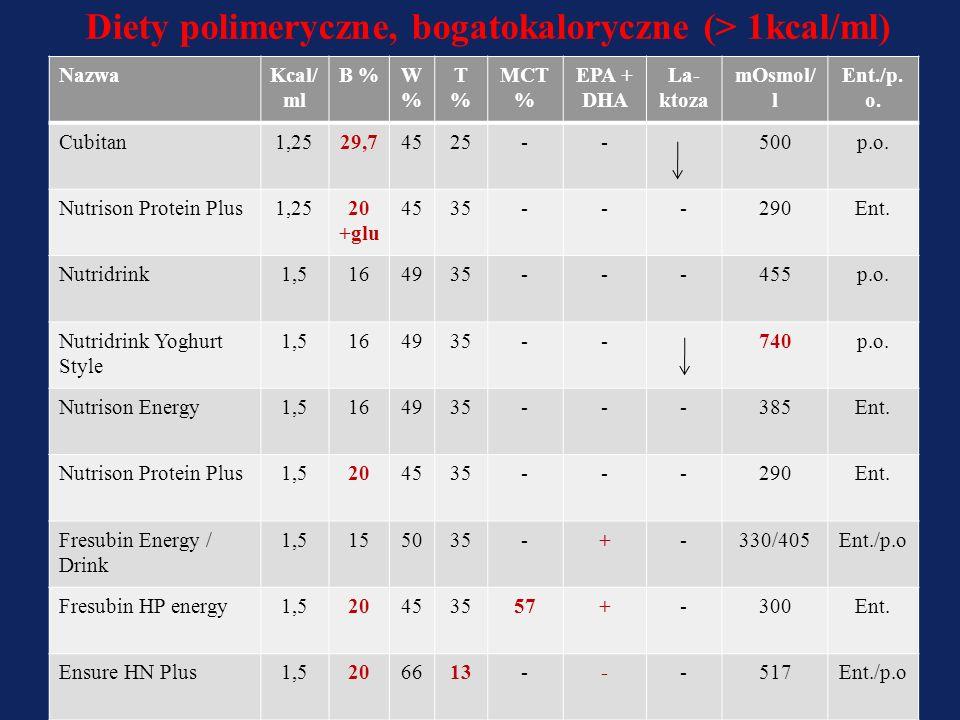 Diety polimeryczne, bogatokaloryczne (> 1kcal/ml)