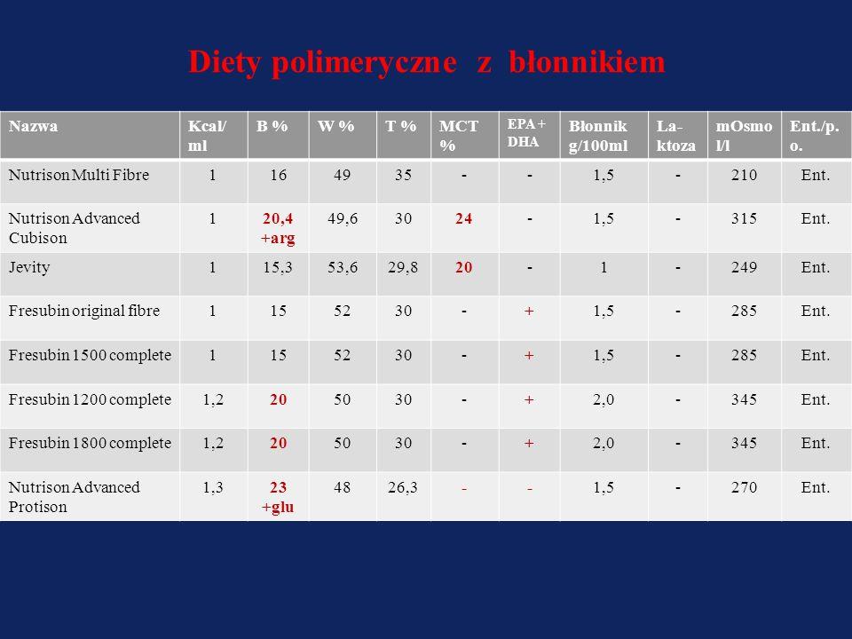 Diety polimeryczne z błonnikiem