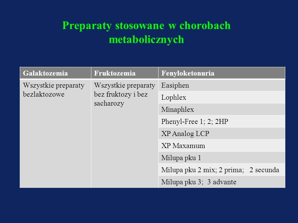 Preparaty stosowane w chorobach metabolicznych