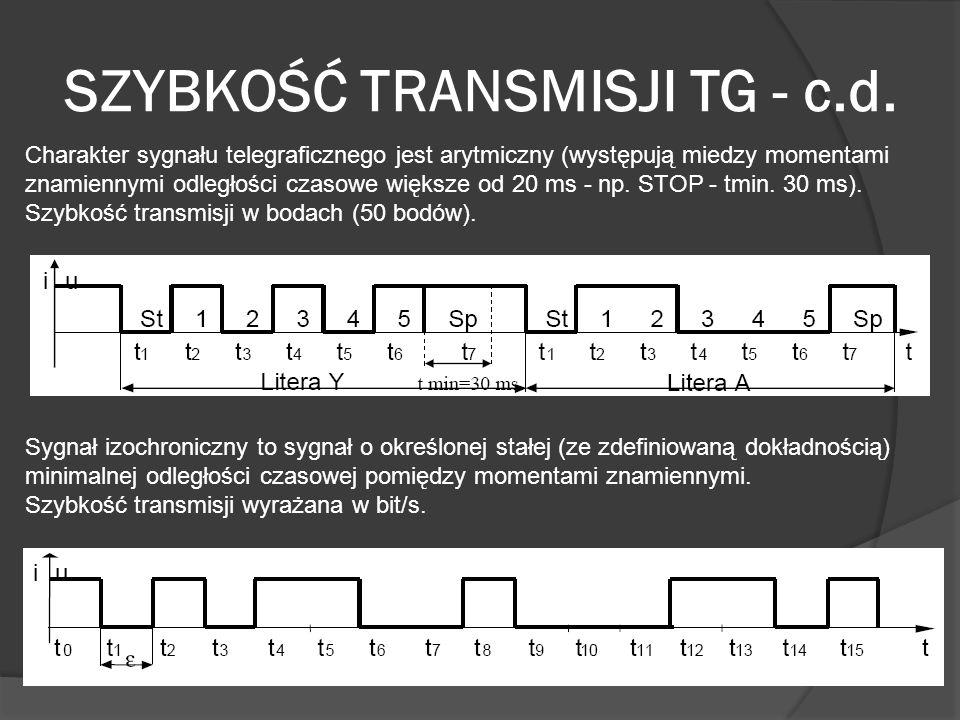 SZYBKOŚĆ TRANSMISJI TG - c.d.
