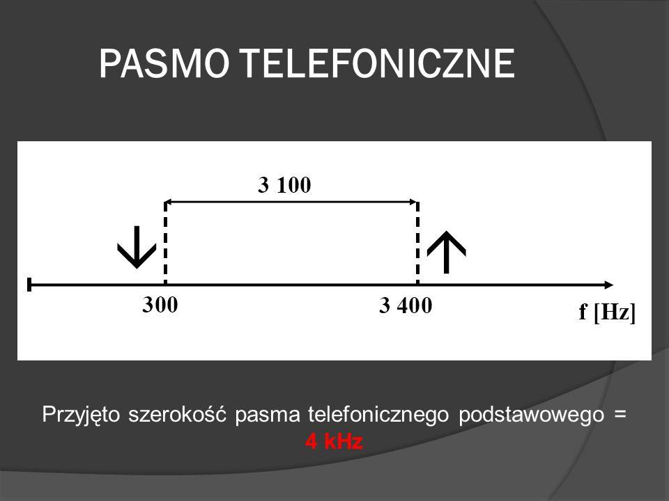 Przyjęto szerokość pasma telefonicznego podstawowego =