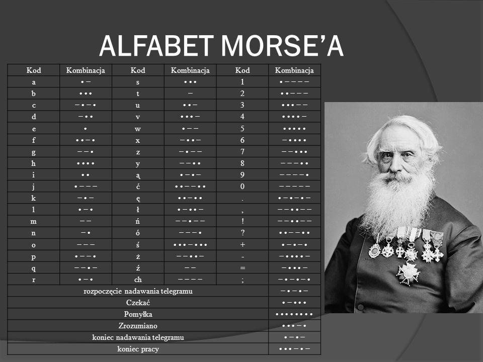 ALFABET MORSE'A Kod Kombinacja a • − s • • • 1 • − − − − b t − 2