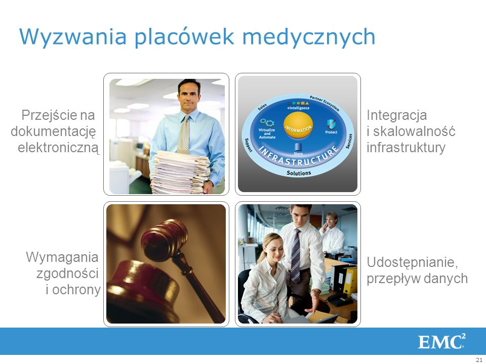 Wyzwania placówek medycznych