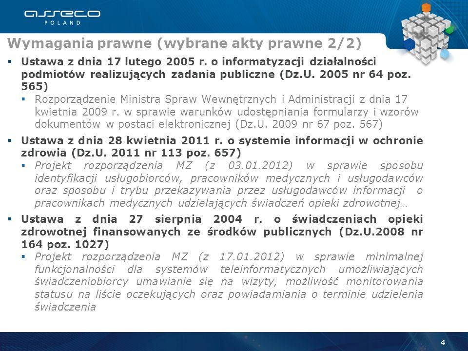 Wymagania prawne (wybrane akty prawne 2/2)