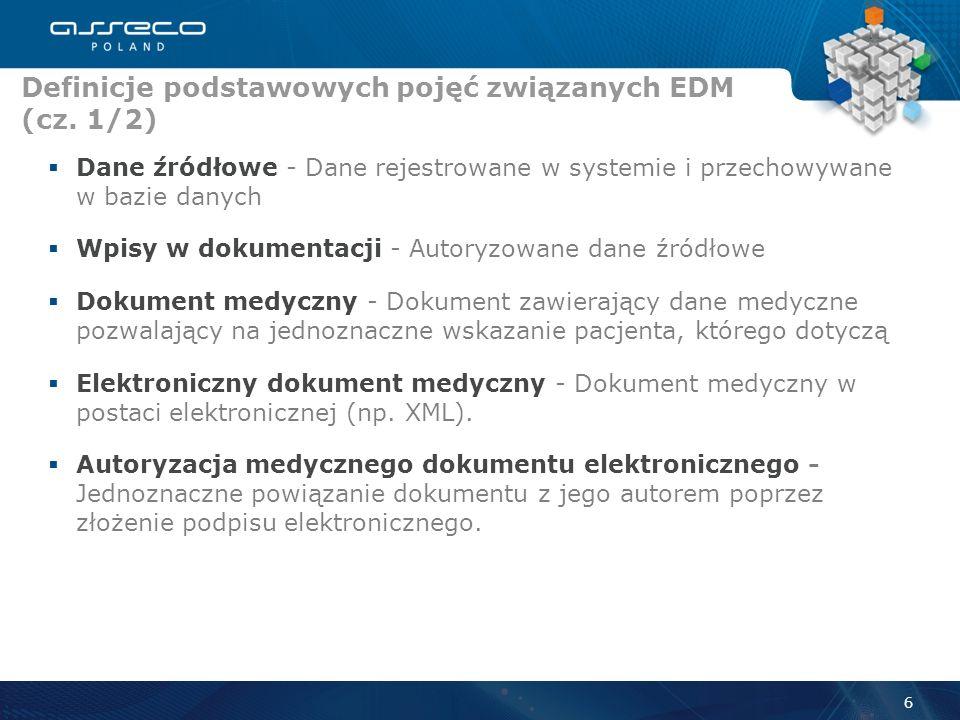 Definicje podstawowych pojęć związanych EDM (cz. 1/2)