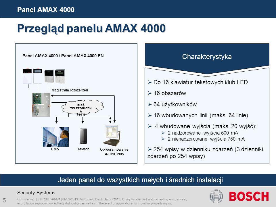 Przegląd panelu AMAX 4000 Panel AMAX 4000 Charakterystyka