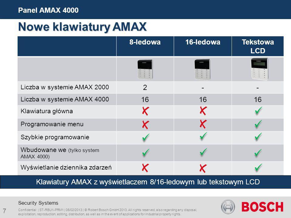 Klawiatury AMAX z wyświetlaczem 8/16-ledowym lub tekstowym LCD