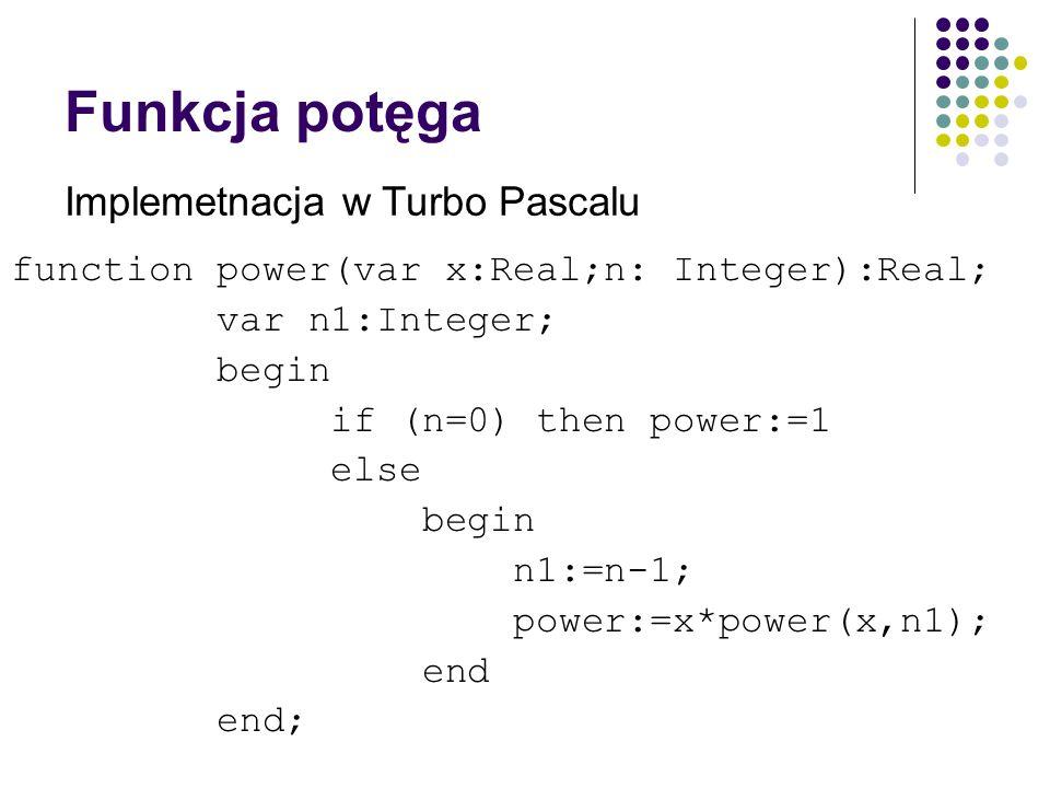 Funkcja potęga Implemetnacja w Turbo Pascalu