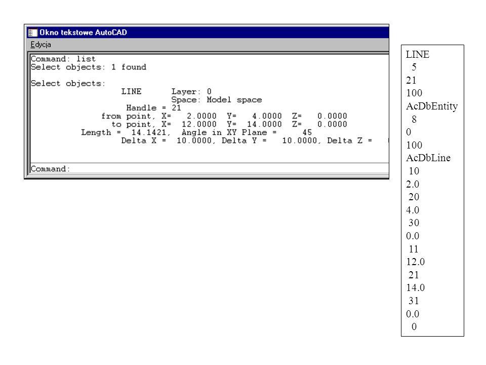 LINE 5 21 100 AcDbEntity 8 AcDbLine 10 2.0 20 4.0 30 0.0 11 12.0 14.0 31