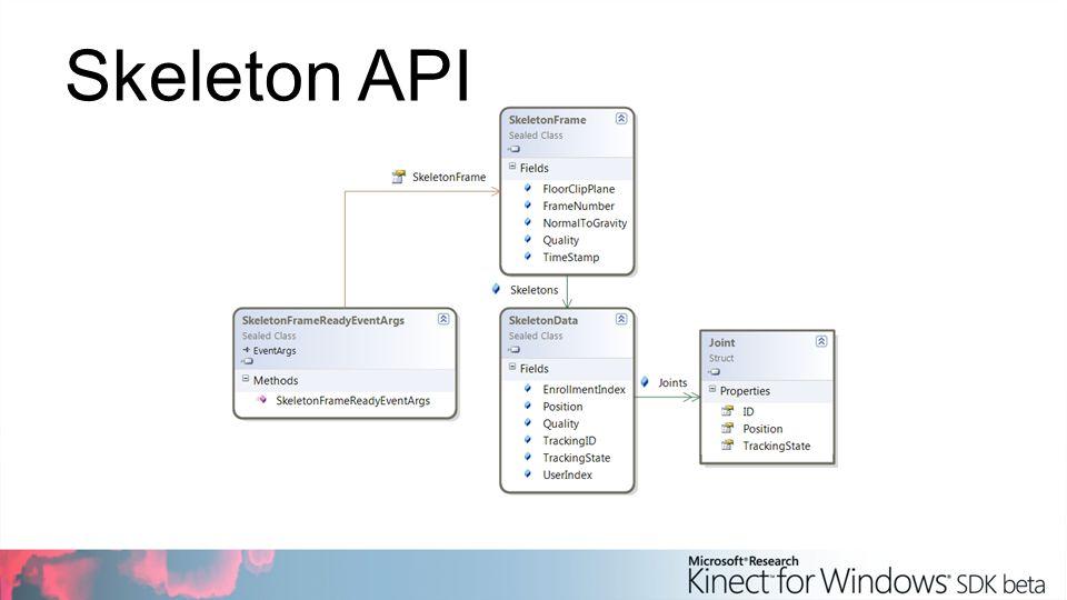 Skeleton API