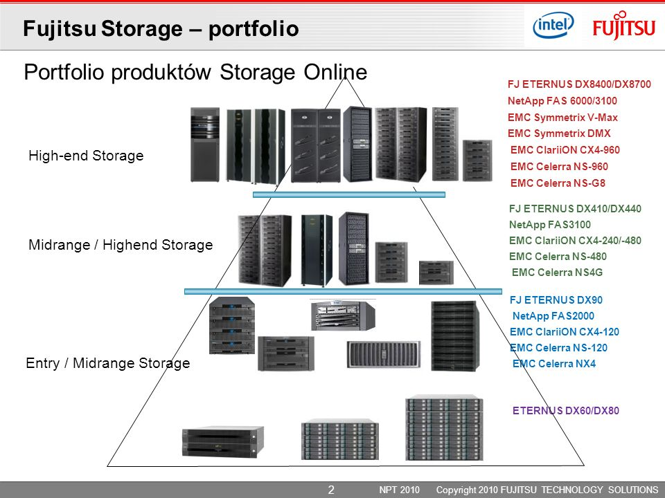 Fujitsu Storage – portfolio