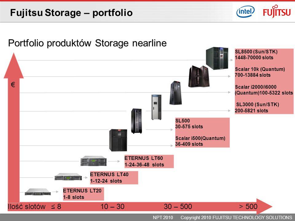 Portfolio produktów Storage nearline