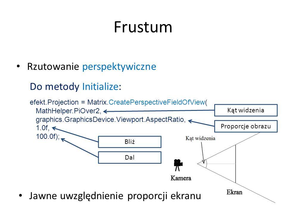 Frustum Rzutowanie perspektywiczne Do metody Initialize: