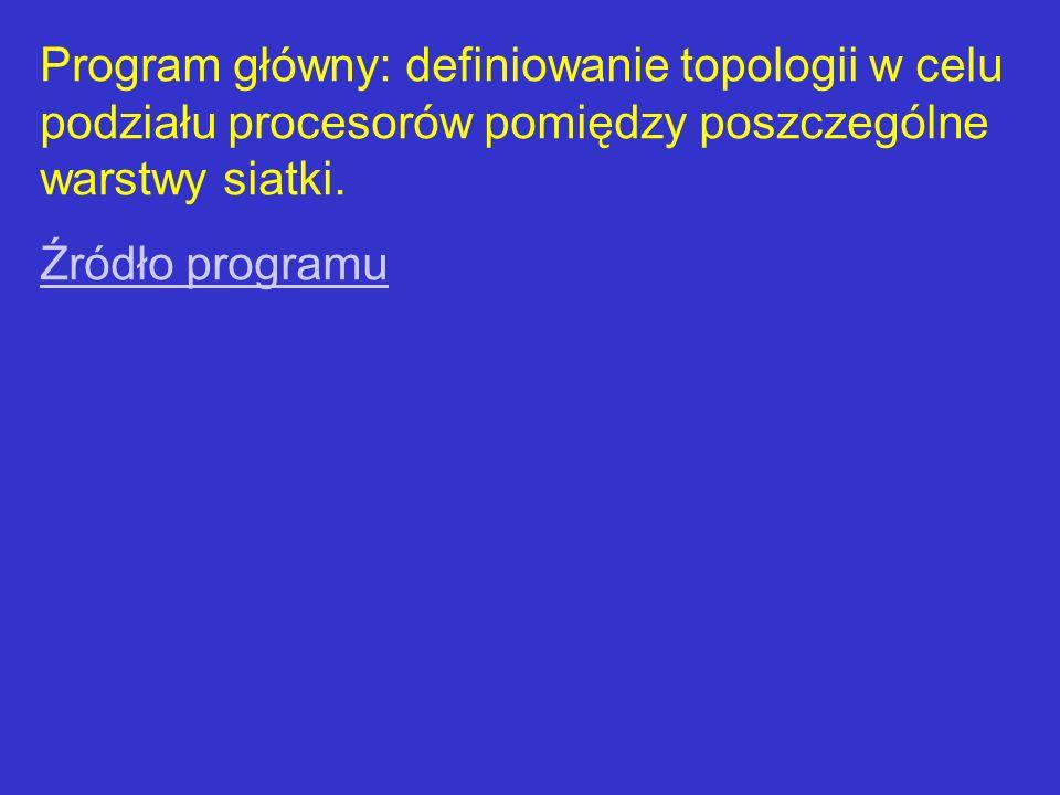Program główny: definiowanie topologii w celu podziału procesorów pomiędzy poszczególne warstwy siatki.