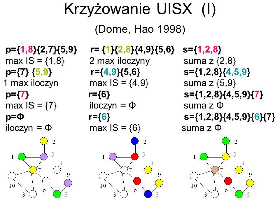 Krzyżowanie UISX (I) (Dorne, Hao 1998)