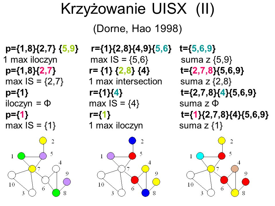 Krzyżowanie UISX (II) (Dorne, Hao 1998)