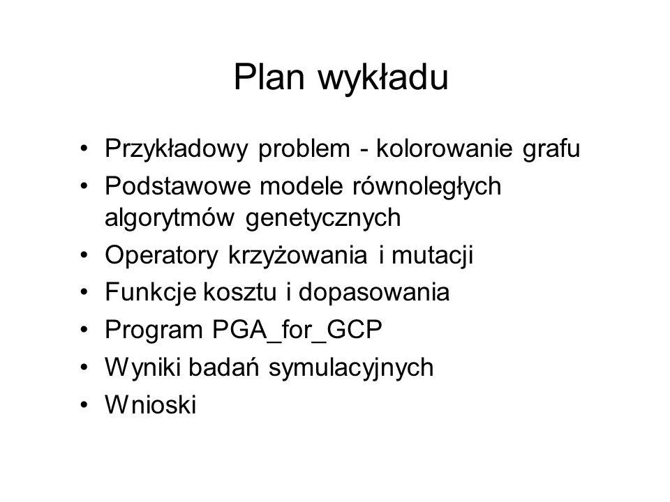 Plan wykładu Przykładowy problem - kolorowanie grafu