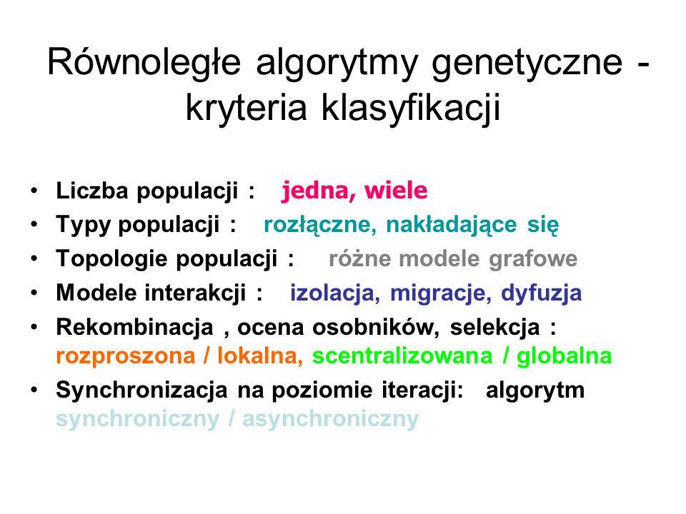 Równoległe algorytmy genetyczne - kryteria klasyfikacji
