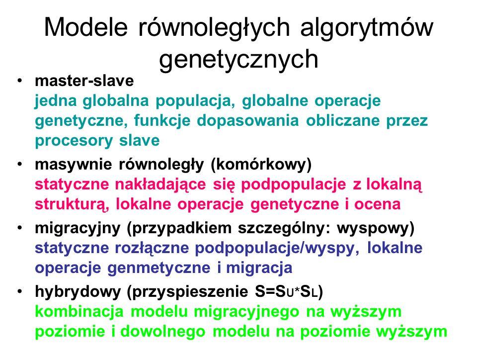 Modele równoległych algorytmów genetycznych