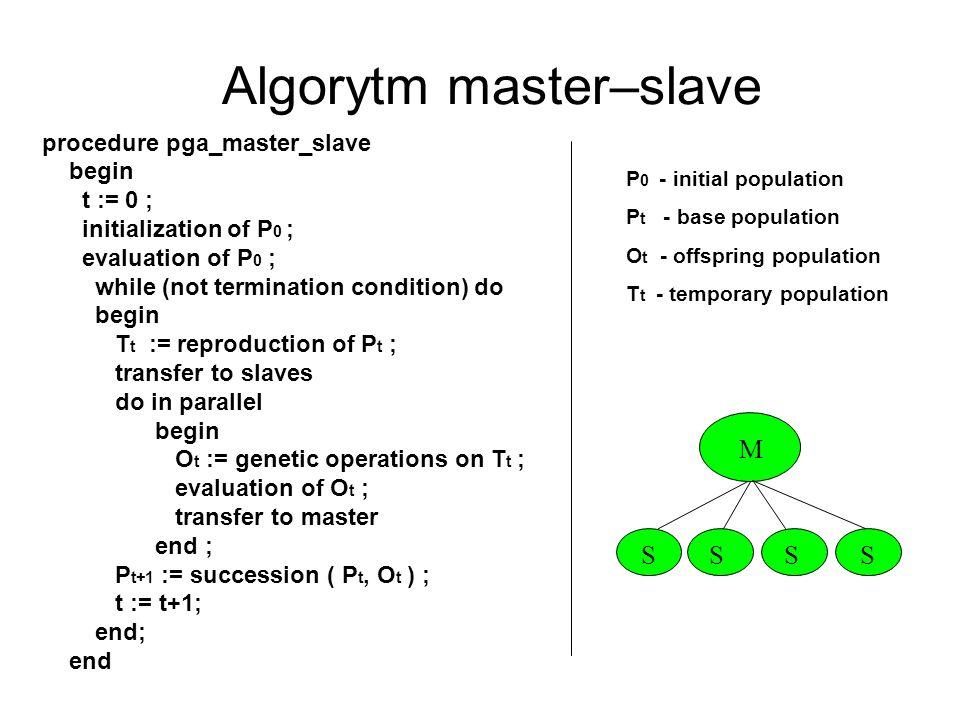 Algorytm master–slave