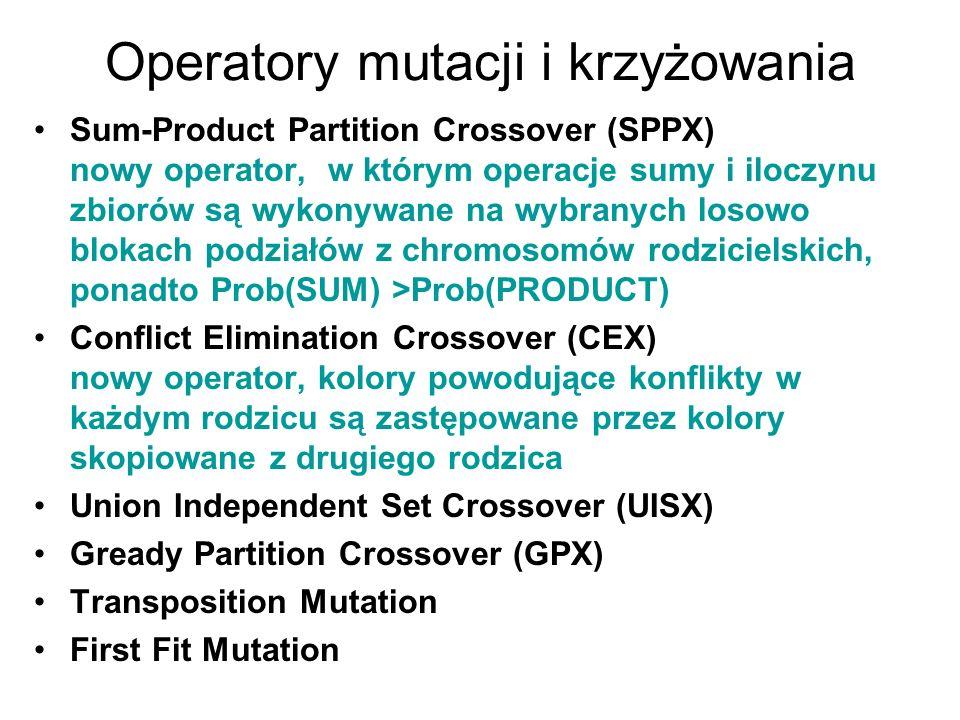 Operatory mutacji i krzyżowania