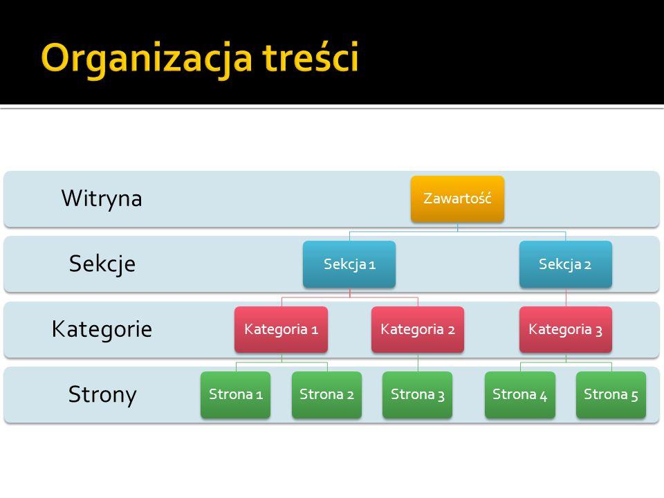 Organizacja treści Zawartość Sekcja 1 Kategoria 1 Strona 1 Strona 2