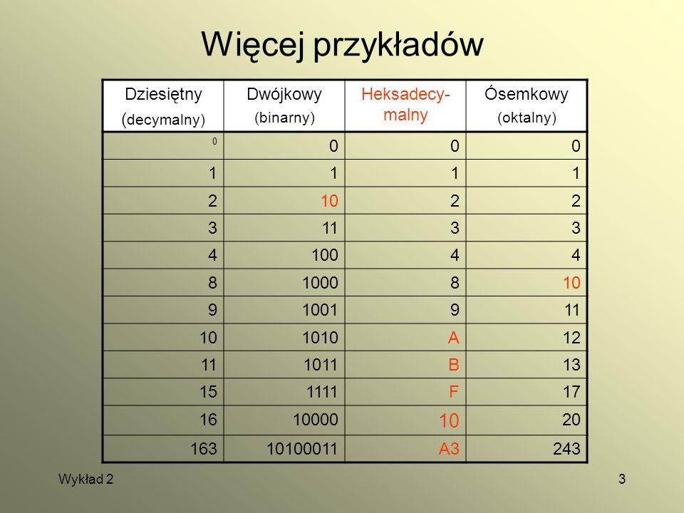 Więcej przykładów Dziesiętny (decymalny) Dwójkowy Heksadecy-malny