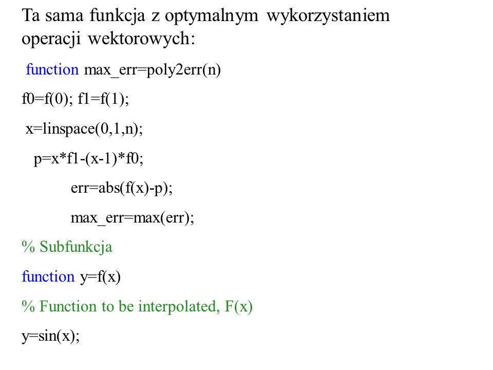 Ta sama funkcja z optymalnym wykorzystaniem operacji wektorowych: