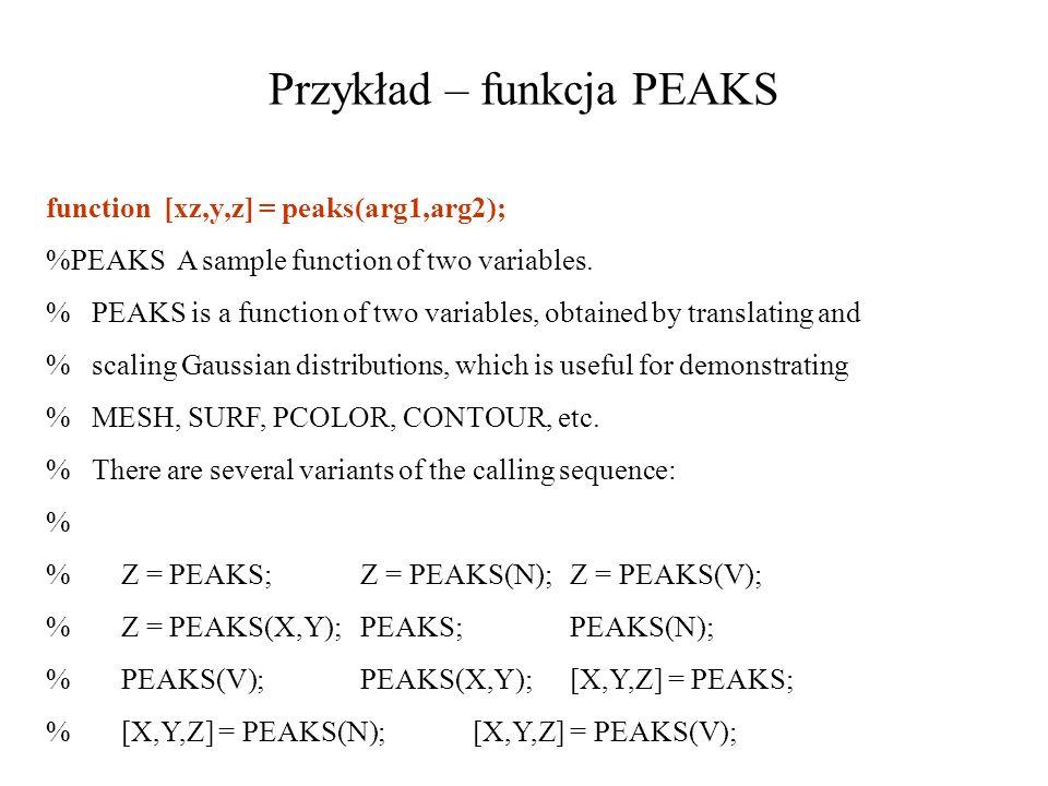 Przykład – funkcja PEAKS