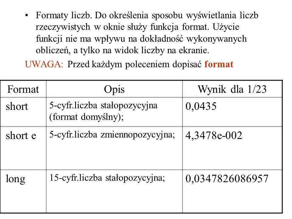 Format Opis Wynik dla 1/23 short 0,0435 short e 4,3478e-002 long