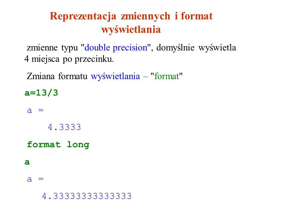 Reprezentacja zmiennych i format wyświetlania