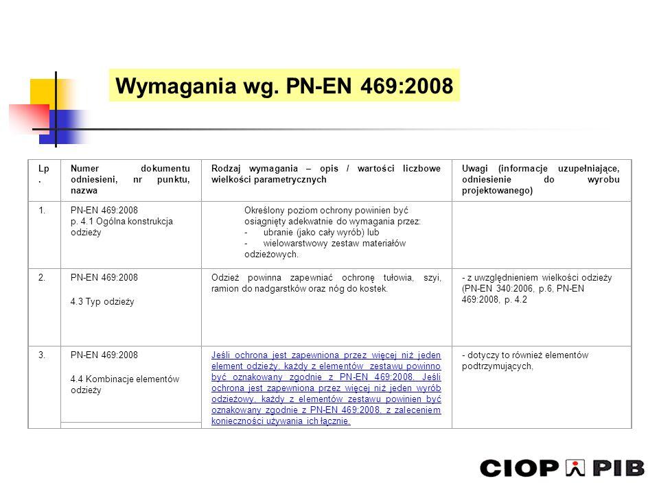 Wymagania wg. PN-EN 469:2008 Lp.