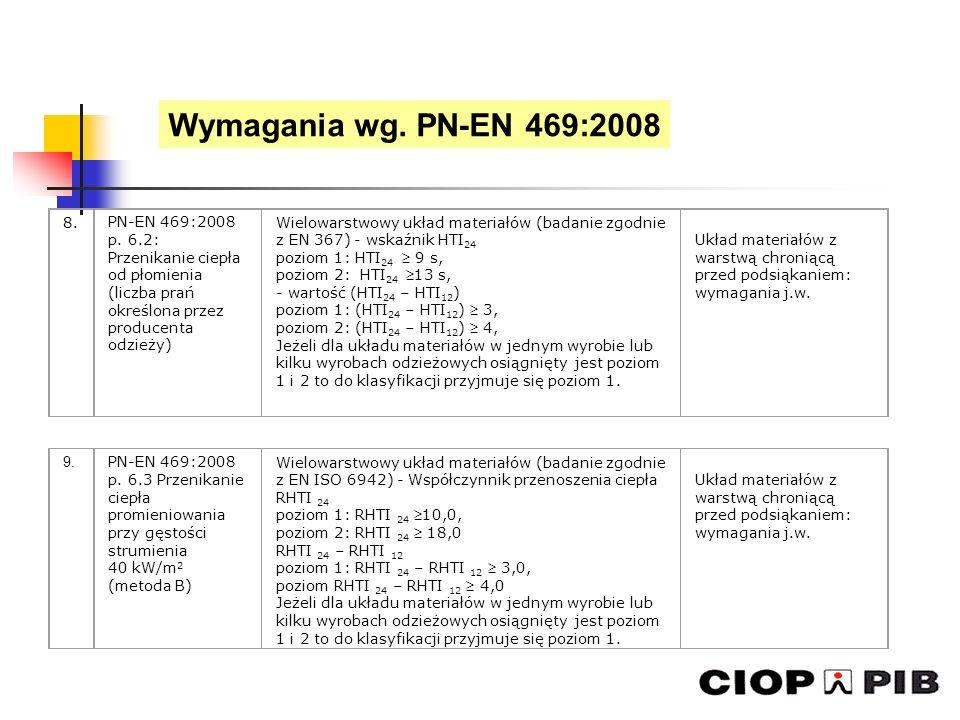 Wymagania wg. PN-EN 469:2008 8. PN-EN 469:2008