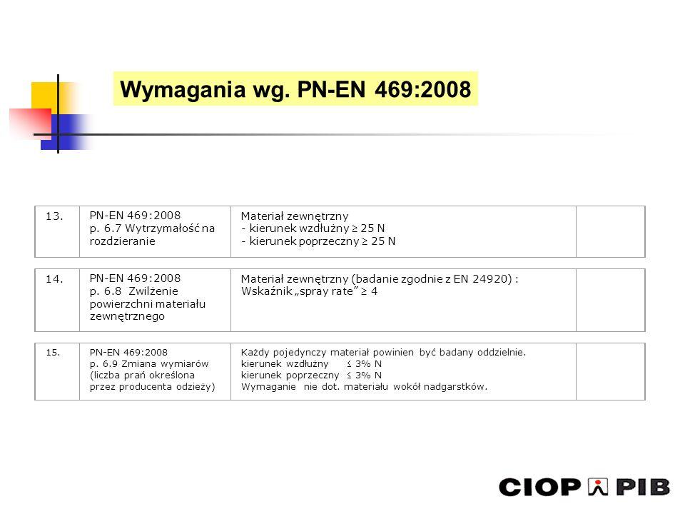 Wymagania wg. PN-EN 469:2008 13. PN-EN 469:2008