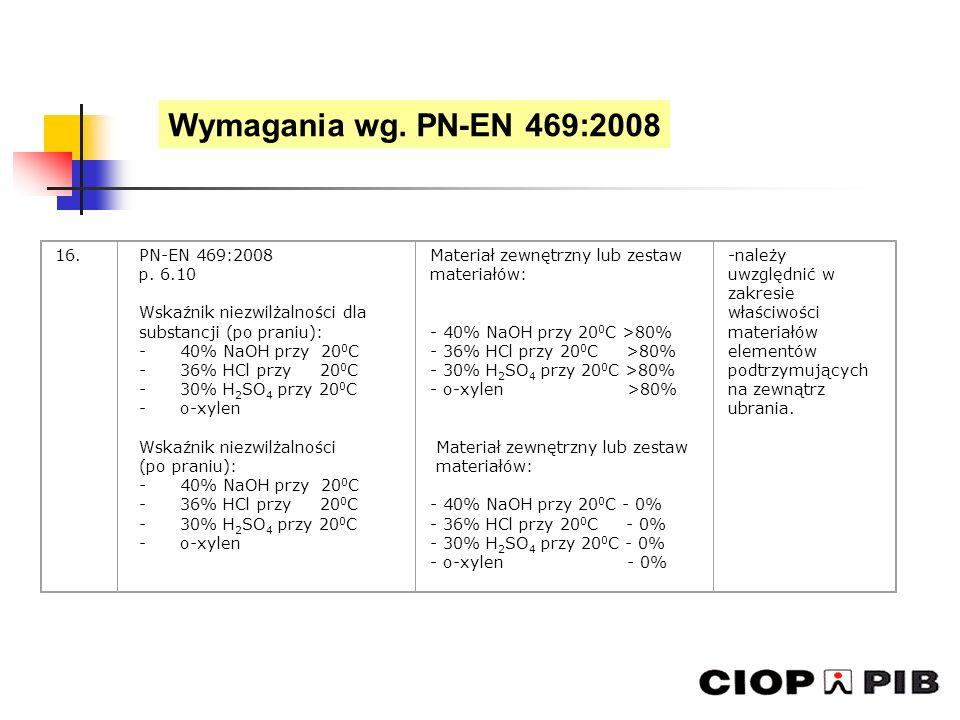 Wymagania wg. PN-EN 469:2008 16. PN-EN 469:2008 p. 6.10